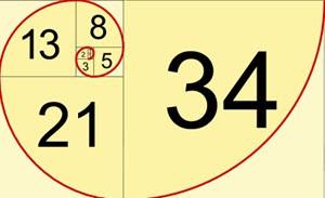 Fibonacci roulettesystem